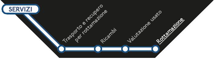 linea servizi definitiva-09
