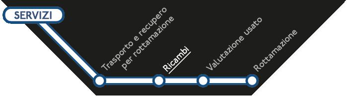 linea servizi definitiva-11